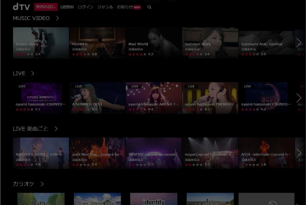 PCでのdTV動画の探し方(フリーワード検索)手順3-2